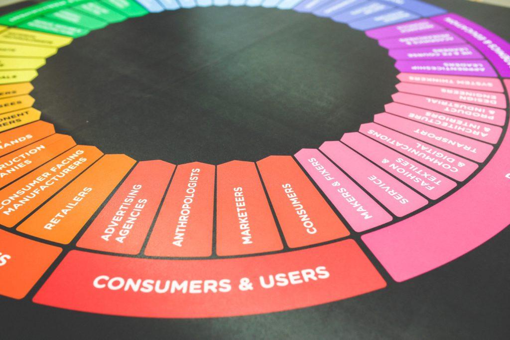 Profitez de la crise pour réinventer votre marketing